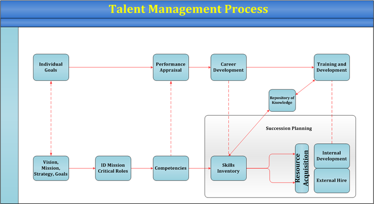 talent management copied pdf Extras management was created by industry professionals  we are currently welcoming non-union talent of all experience levels to  often copied but.
